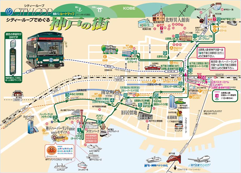 シティループバス路線図